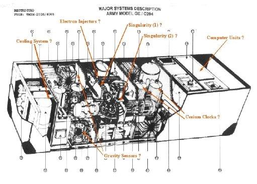 Ciência, Evolução, Descobertas, Mistérios Inexplicáveis e Conspirações Titor1