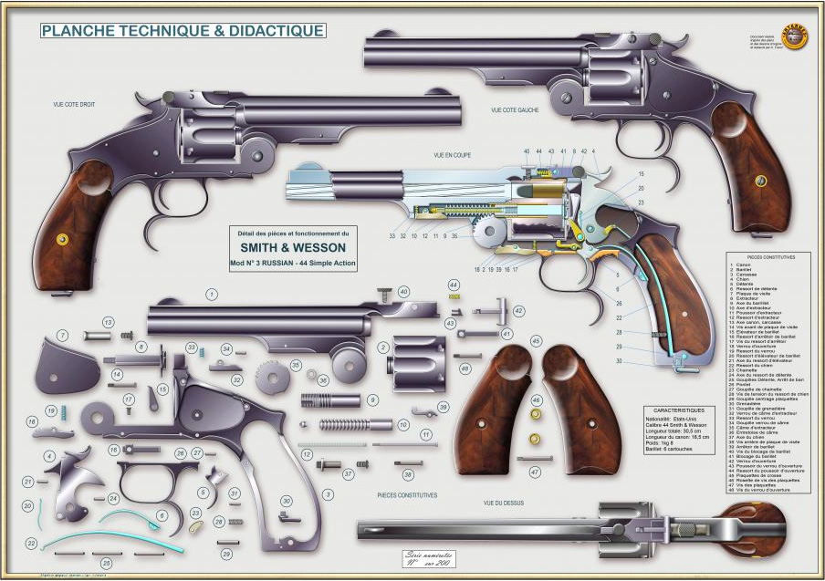 Amorces trop dures ? 23-SMITH-WESSON-N-3-RUSSIAN-44-Simple-Action-1