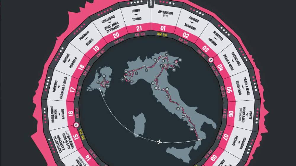 Giro de Italia 2016 1462359061_971271_1462359187_noticia_normal
