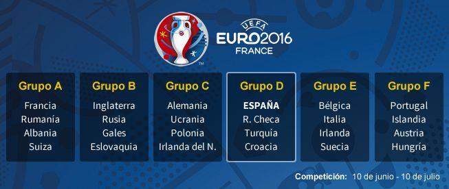 Eurocopa 2016 1449937362_304103_1449945194_noticia_normal