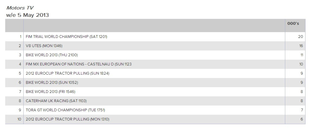 TORA TV - Sebring Sprints 1734360