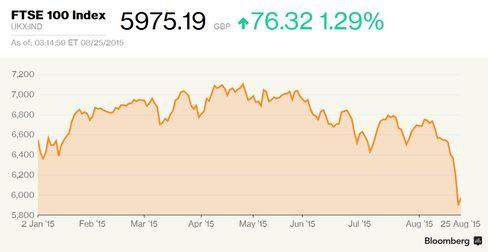 European Stocks Rebound After Worst Day Since 2008 488x-1