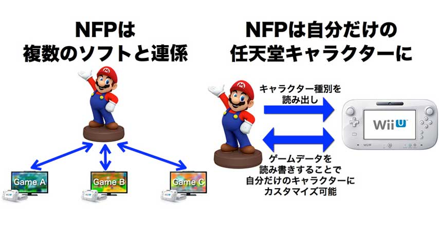 [GAMES] Super Smash Bros. - 50 NOVIDADES! Nintendo_figurine_platform