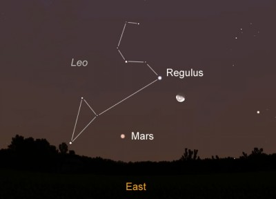 THE ST, TROS, & TAROT Mars-Moon-Dec15-400x288