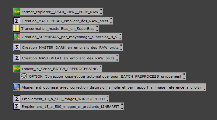 PI Process Icons APN simplifié ! très simplifié et très fonctionnel PI_APN_20