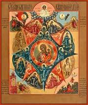 Иконы по знаку зодиака. Иконографический гороскоп Kypina-deva