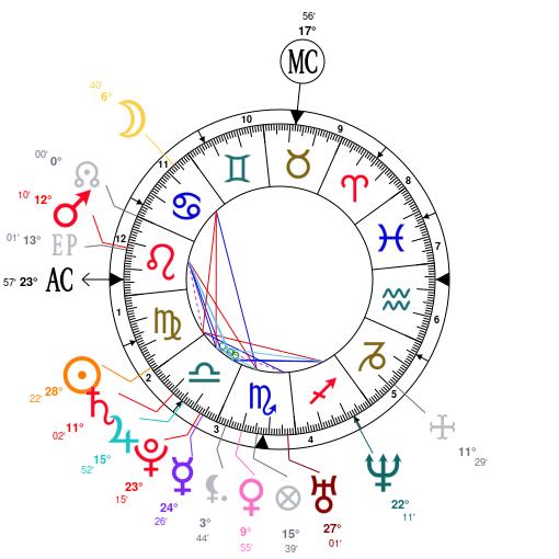 Obsessions et astrologie ZF4jZmb1AzWvA2gTpmygEHDjZQNjZQNjZQNj