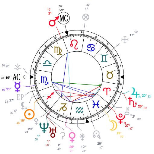 Cycle Uranus-Neptune ZF4jZmbjZmRlZGtlZGN0AGDjZQNjZGNjZQNjZQNmBQHjAD