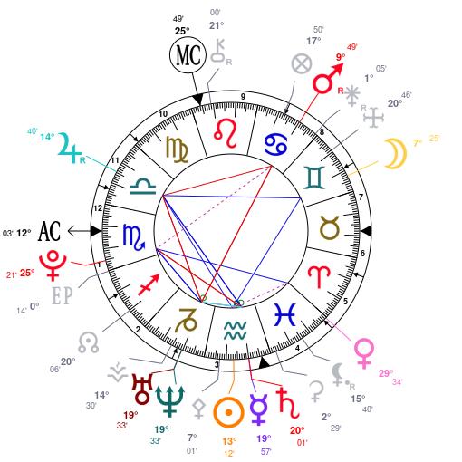 Cycle Uranus-Neptune ZF4jZmbjZwNlZGx5ZmNkAGDjZQNjZGNjZQNjZQNmBQHjAD