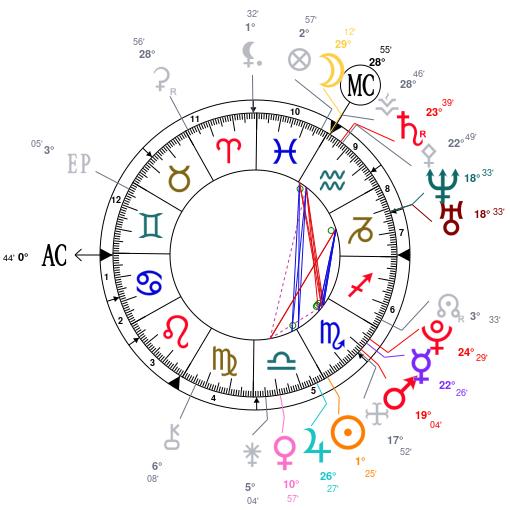 Cycle Uranus-Neptune ZF4jZmblAQRjZGx5ZmVjAQVjZQNjZGNjZQNjZQNmBQHjAD