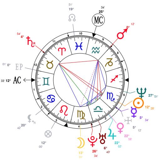 Obsessions et astrologie - Page 2 ZF4jZmcBDxIMDyOKZ045HKRjZQNjZQNjZQNj