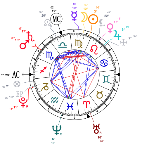 jeux de chance et astrologie  ZwLjBQVjZGDkAQZkZQNjZQNjZGN5ZwV0BD