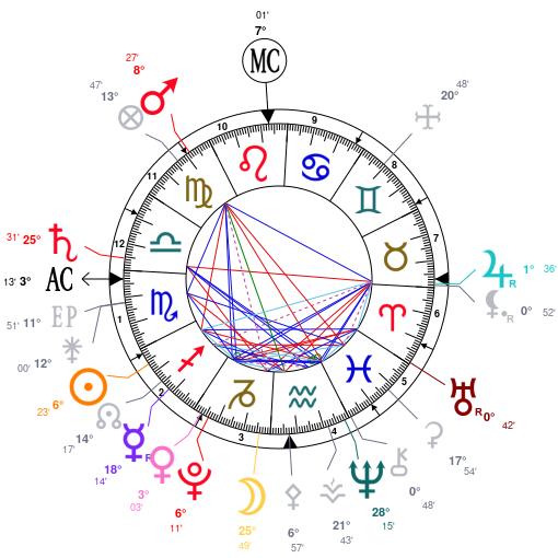 Lune carré saturne ZwxkZGVjZGRjAQNmZQNjZQRjZQNjAmZlAD