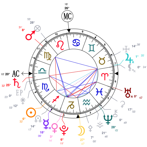 Lune carré saturne ZwxkZGVjZGRjAQNmZQNjZQRjZQNjZQN3ZmV1