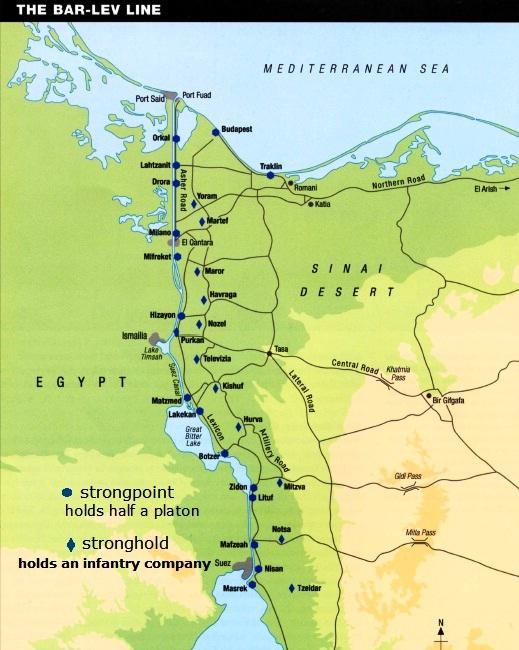 العرب واسرائيل Bar-lev