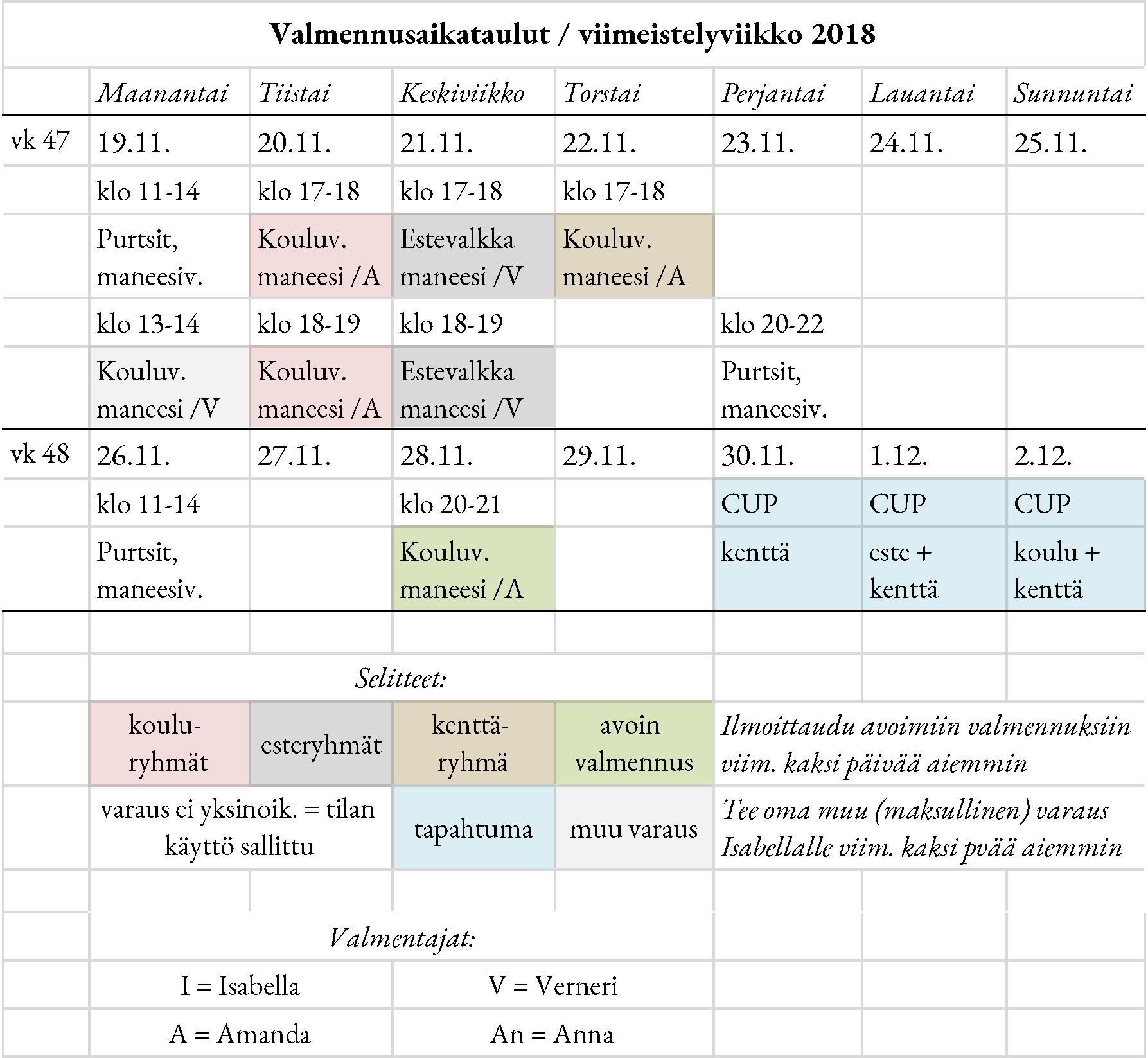 Viimeistelyviikko 11/2018 Valmennukset112018