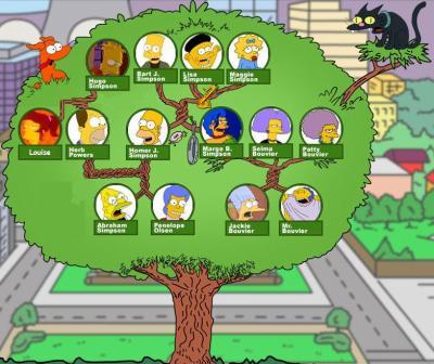 Jeux arbre généalogique 1235061610_small