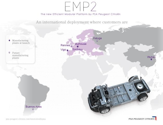 todos hablaban de plataforma, aca me saque la duda Emp2_international-deployment