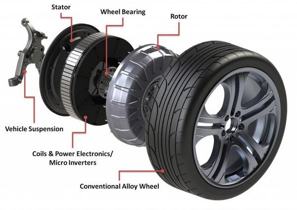 Автоновости Protean-in-wheel-electric-motor_100425043_l_resize