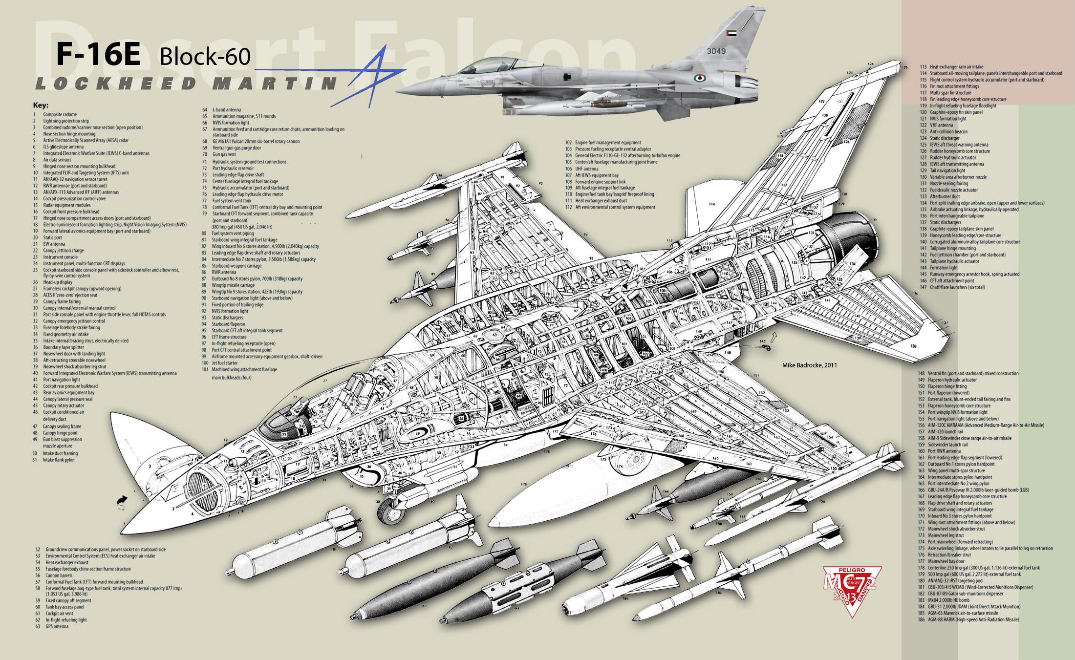 F 16E/F block 60 Dsert falcon Lockheed-F-16E-Block-60-Desert-Falcon