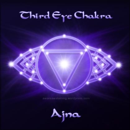 Open Third Eye Chakra & Enhance Sixth Sense   MBIRAA WAVES 6-thirdeye