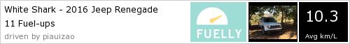 BEVIC Acessórios - Descontos Exclusivos para o Jeep Renegade Clube - Página 2 434676