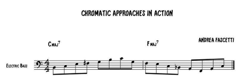 Chromatic approach Chromatic-approaches-jan2015