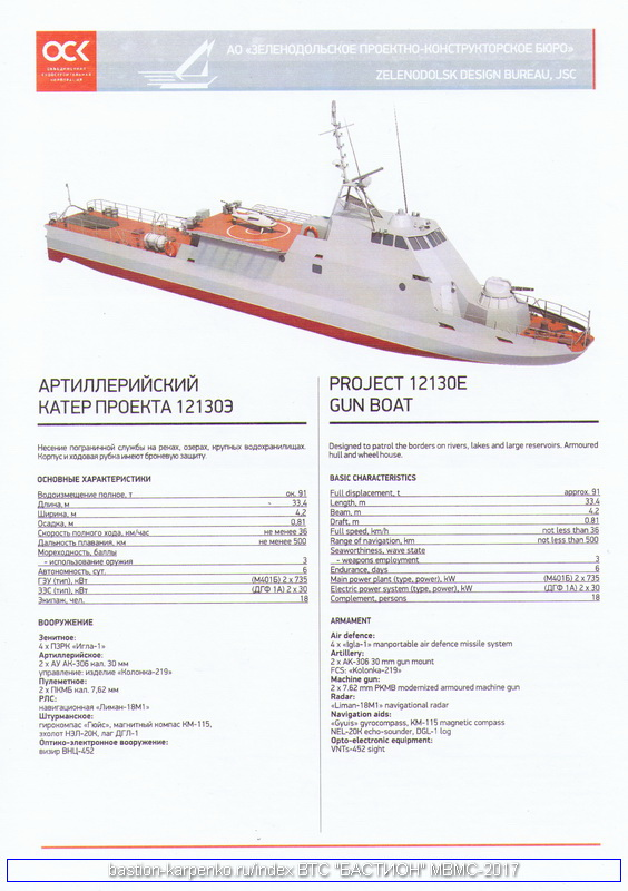 Russian Naval Construction Plans and Statistics Update - Page 3 12130M_MVMS-2017_02