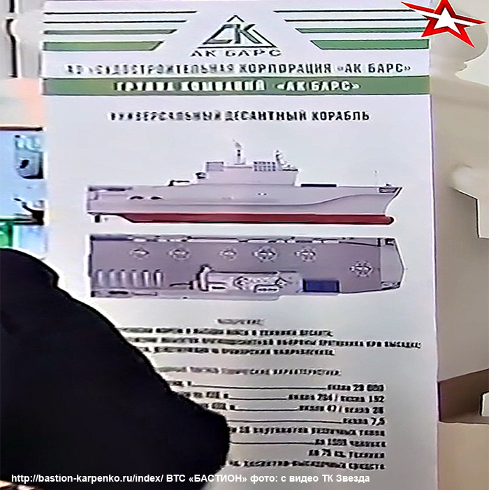 Universal landing ships for Russian Navy - Page 11 VUSTOVKA_VMF_200109_04