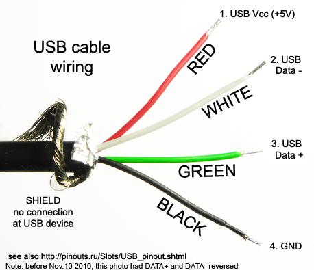 Cavo USB con alimentazione esterna Help Me !!!! USB-cable-wiring