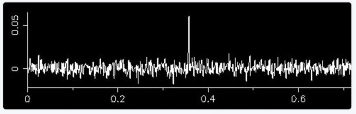 Fast Radio Burst Mystery Returns; Astronomers Unable to Explain the Most Recent Signal Signal-1-e1494884076943