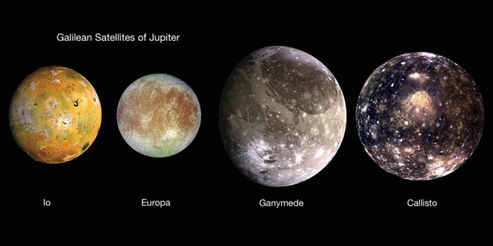 Jupiter: 10 Fascinating Facts About The Mysterious and Massive Planet Moons-of-Jupiter-e1503611136372