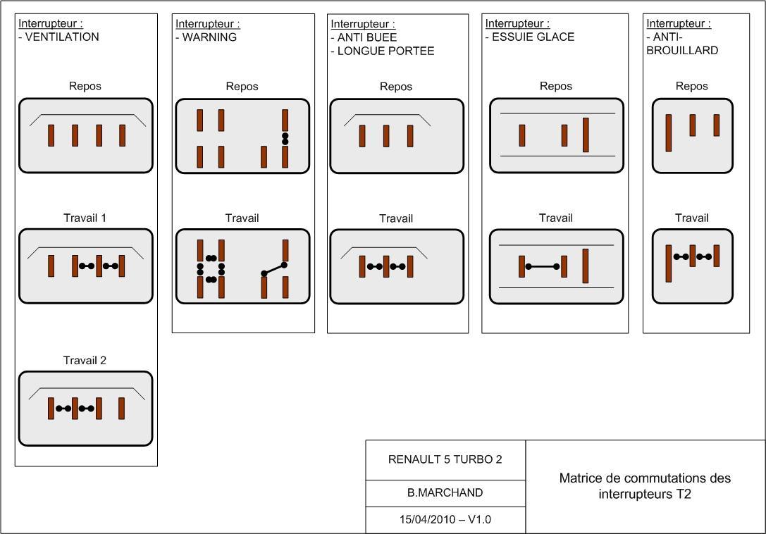 [T2 Benjima - Sujet 1/2] Pres, réfection et transfo T1/2  - Page 7 R5T_INTER_02