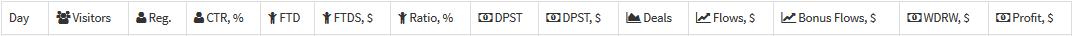 Взрывная партнерка бинарных опционов Bintrader с макс. статистикой. 212