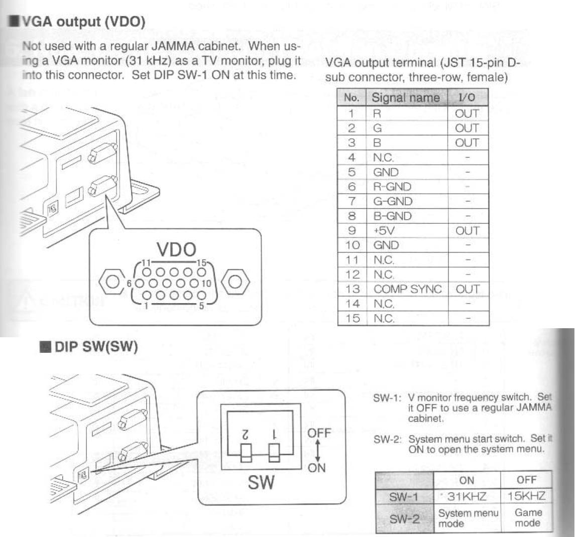 Synchro VGA qui fait chier (Atomiswave) Atom