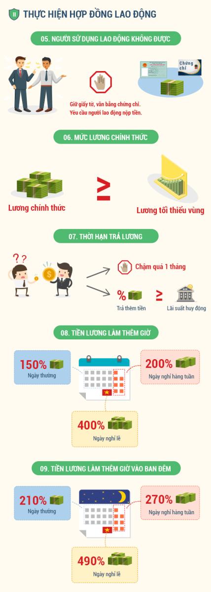 20 ĐIỀU NGƯỜI LAO ĐỘNG CẦN BIẾT ĐỂ BẢO VỆ QUYỀN LỢI CỦA MÌNH Nhungdieunglaodongcanbiet%20(2)