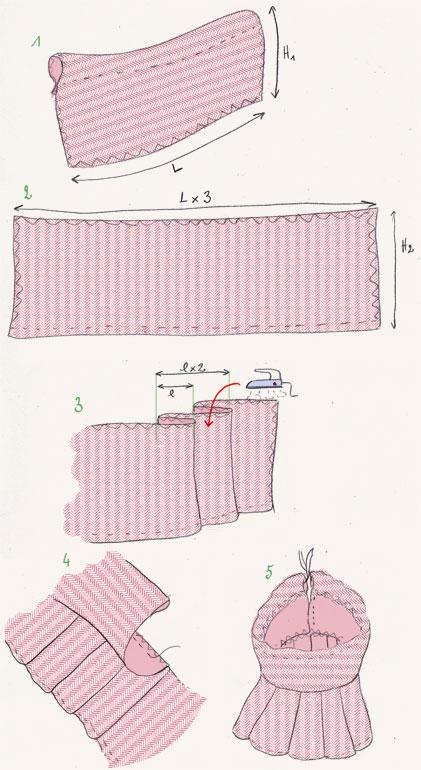 [Tuto] Jupe plissée basique Jupeplissee02
