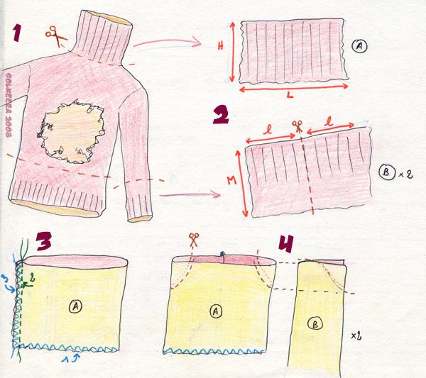 [Tuto] Faire un pull sans tricoter Tuto-pull02