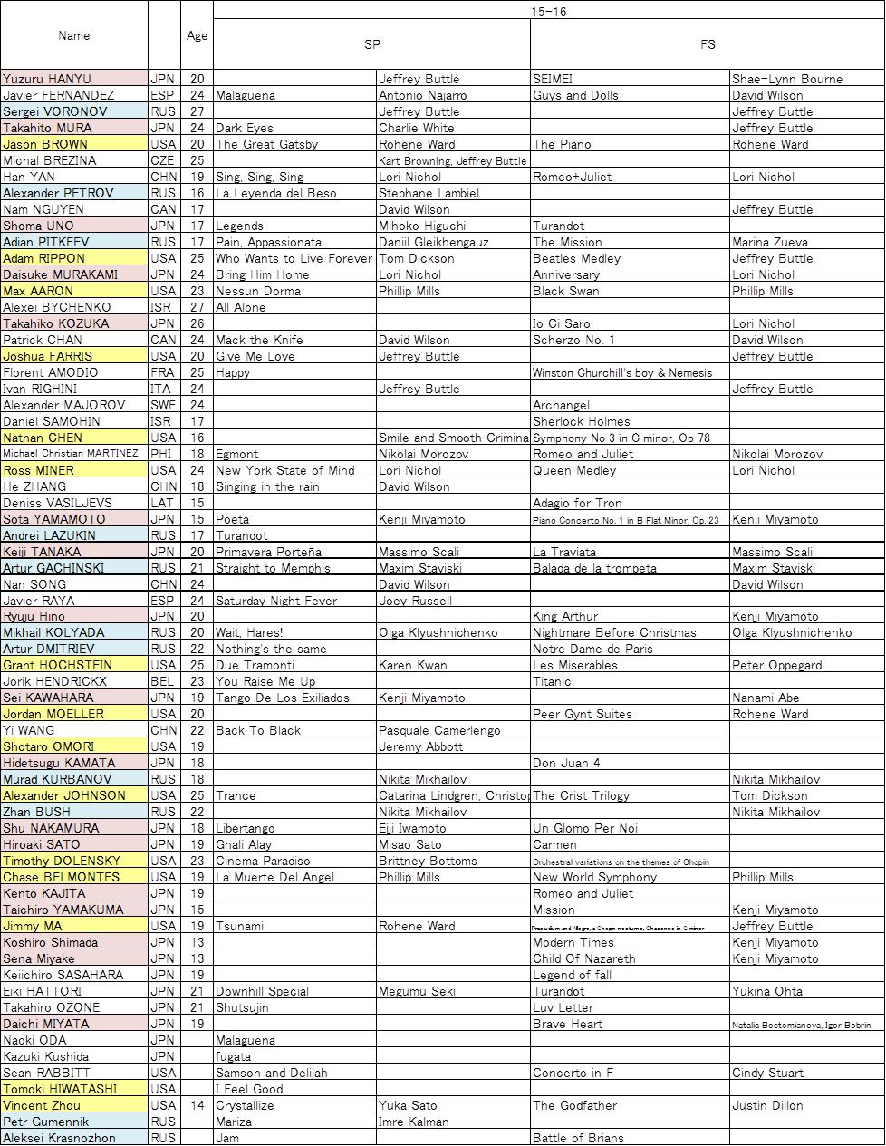 Новости сезона 2015-2016 - Страница 20 15-16ProgramsM_20150724213244018