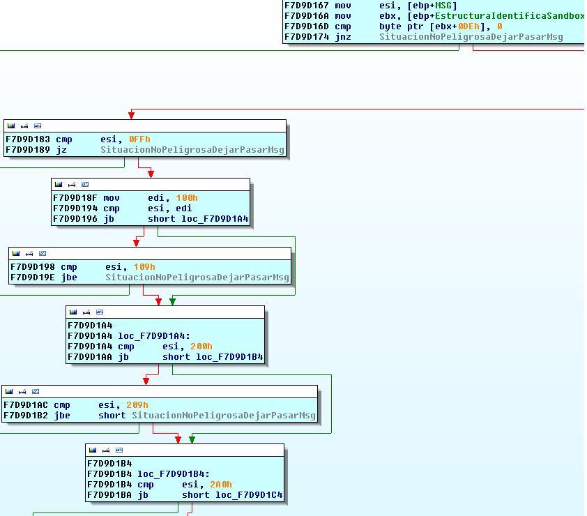 Sandbox I. Sandboxie. Aislamiento de procesos mediante control de acceso a objetos en kernel. Gestionmensajes