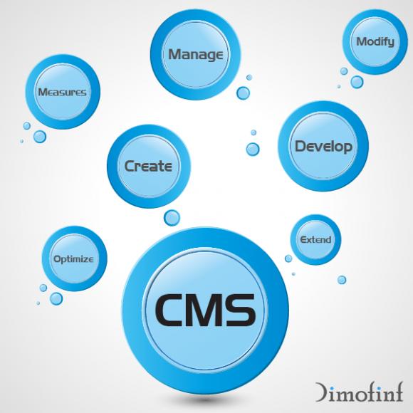 برامج ادارة المحتوى CMS وأفضلها من أجل موقعك CMS-01