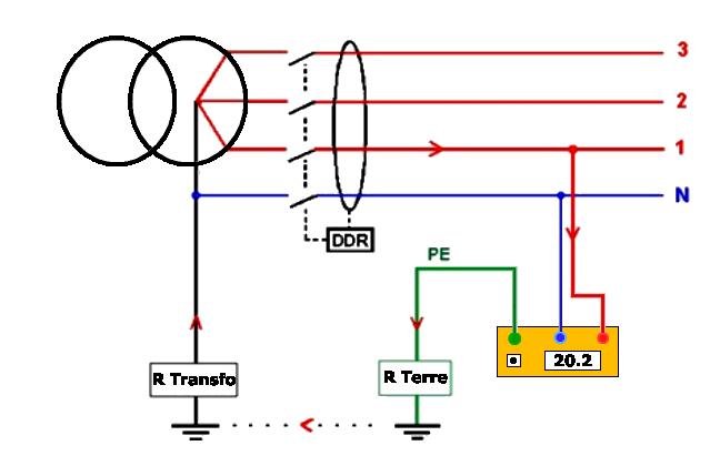 appareil de mesure de terre AC 6462 Phase_pe1