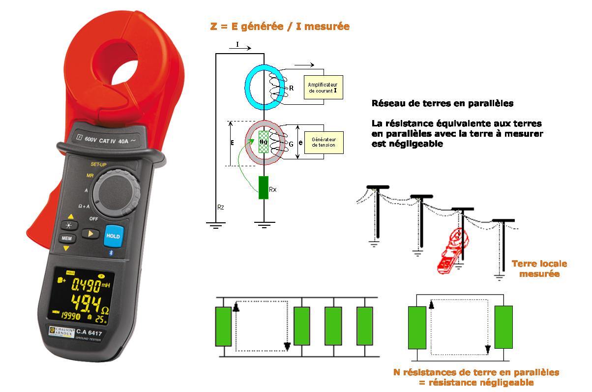 appareil de mesure de terre AC 6462 Pince_ca6417