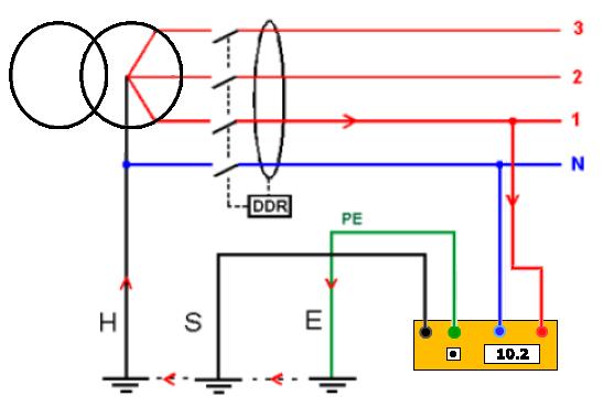 appareil de mesure de terre AC 6462 Variante_621