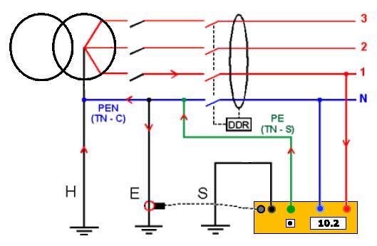 appareil de mesure de terre AC 6462 Variante_62_tn