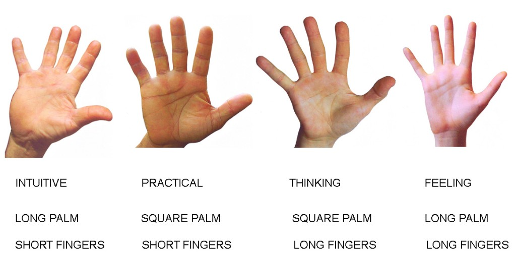 Six (Seven) Hand Type formations V/S Four (Element) Hand Type formations The-Four-Archetypes2-1024x512