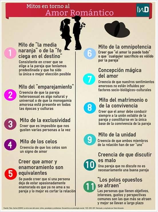¿cómo definiríais el amor?  - Página 2 Mitos_amor_romantico