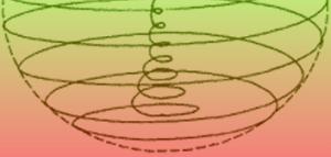 Différences entre expression, chemin de vie et nombre de vie Cvevolinvol-300x143