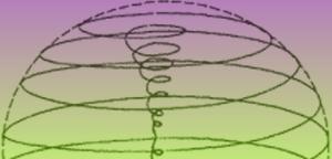 Différences entre expression, chemin de vie et nombre de vie Expevolinvol-300x144