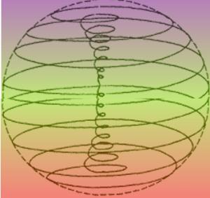 Différences entre expression, chemin de vie et nombre de vie Ndv-300x283